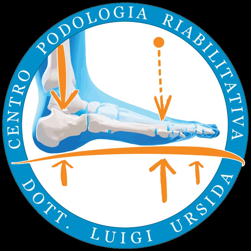 Podologo Viterbo - Dott. Luigi Ursida
